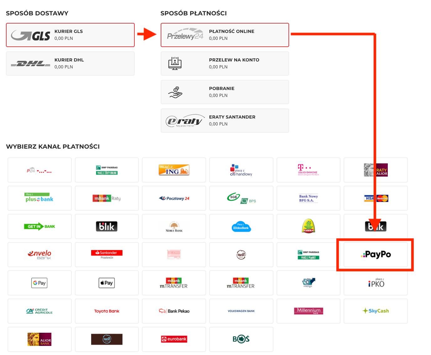 Odroczona płatność PayPo Sigma-Sklep